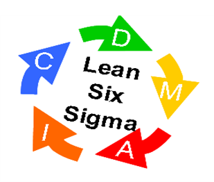 SHC Lean Six Sigma White Belt Certification Banner